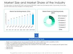 After Hours Trading Market Size And Market Share Of The Industry Professional PDF