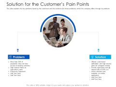 After Hours Trading Solution For The Customers Pain Points Structure PDF