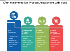 After Implementation Process Assessment With Icons Ppt PowerPoint Presentation Gallery Grid PDF