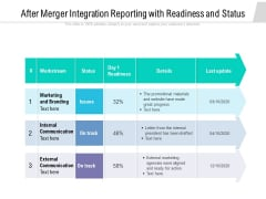 After Merger Integration Reporting With Readiness And Status Ppt PowerPoint Presentation Portfolio Example PDF