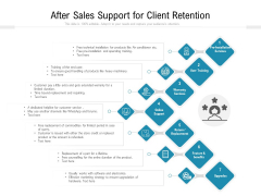 After Sales Support For Client Retention Ppt PowerPoint Presentation Icon Outline PDF