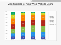 Age Statistics Of Area Wise Website Users Ppt PowerPoint Presentation File Design Inspiration PDF