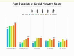Age Statistics Of Social Network Users Ppt PowerPoint Presentation Professional Inspiration PDF