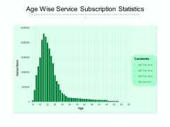 Age Wise Service Subscription Statistics Ppt PowerPoint Presentation Icon Brochure PDF