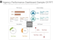 Agency Performance Dashboard Sample Of Ppt