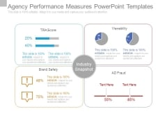 Agency Performance Measures Powerpoint Templates