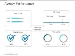 Agency Performance Ppt PowerPoint Presentation Example