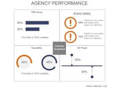 Agency Performance Ppt PowerPoint Presentation Layout