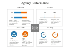 Agency Performance Template 2 Ppt PowerPoint Presentation Background Images