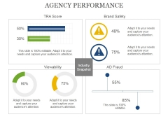 Agency Performance Template 2 Ppt PowerPoint Presentation Graphics