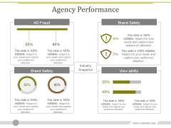 Agency Performance Template 2 Ppt PowerPoint Presentation Infographic Template Aids