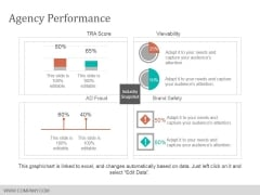 Agency Performance Template 2 Ppt Powerpoint Presentation Slides Designs