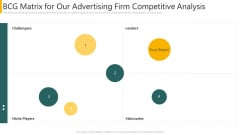 Agency Pitch Deck PPT BCG Matrix For Our Advertising Firm Competitive Analysis Introduction PDF