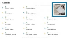Agenda Company Profile Ppt Summary Example Introduction PDF