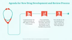 Agenda For New Drug Development And Review Process Diagrams PDF