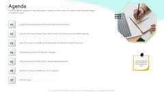 Agenda Human Resource Information System For Organizational Effectiveness Mockup PDF