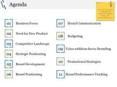 Agenda Ppt PowerPoint Presentation File Graphics Tutorials