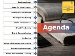 Agenda Ppt PowerPoint Presentation Outline Layout Ideas