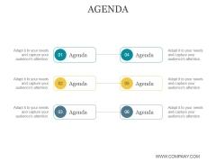 Agenda Ppt PowerPoint Presentation Samples