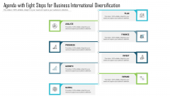Agenda With Eight Steps For Business International Diversification Ppt Professional Background PDF