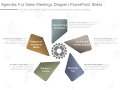 Agendas For Sales Meetings Diagram Powerpoint Slides