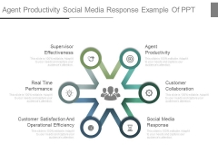 Agent Productivity Social Media Response Example Of Ppt