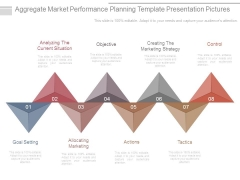 Aggregate Market Performance Planning Template Presentation Pictures