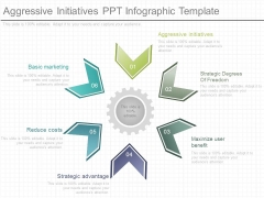 Aggressive Initiatives Ppt Infographic Template