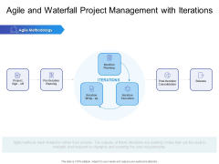 Agile And Waterfall Project Management With Iterations Ppt PowerPoint Presentation Icon Background PDF