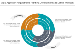 Agile Approach Requirements Planning Development And Deliver Products Ppt PowerPoint Presentation Layouts Show