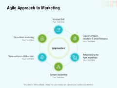 Agile Approach To Marketing Ppt Gallery Rules PDF