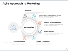 Agile Approach To Marketing Ppt PowerPoint Presentation Inspiration Templates