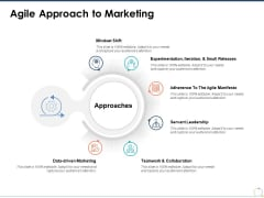 Agile Approach To Marketing Ppt PowerPoint Presentation Pictures Influencers