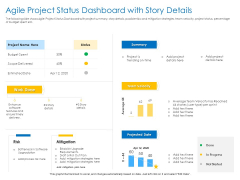Agile Best Practices For Effective Team Agile Project Status Dashboard With Story Details Rules PDF