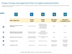 Agile Best Practices For Effective Team Project Scope Management Plan For Agile Implementation Pictures PDF