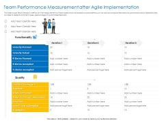 Agile Best Practices For Effective Team Team Performance Measurement After Agile Implementation Icons PDF