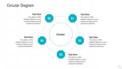 Agile Best Practices More Effective Teams Circular Diagram Infographics PDF