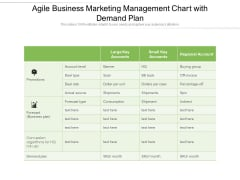 Agile Business Marketing Management Chart With Demand Plan Ppt PowerPoint Presentation Ideas Example File PDF