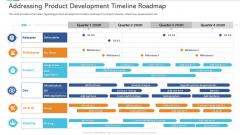 Agile Certificate Coaching Company Addressing Product Development Timeline Roadmap Ideas PDF
