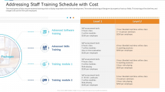 Agile Certificate Coaching Company Addressing Staff Training Schedule With Cost Elements PDF