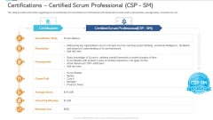 Agile Certificate Coaching Company Certifications Certified Scrum Professional CSP SM Summary PDF