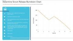 Agile Certificate Coaching Company Determine Scrum Release Burndown Chart Demonstration PDF