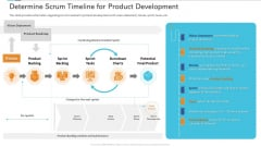 Agile Certificate Coaching Company Determine Scrum Timeline For Product Development Sample PDF