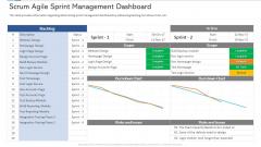Agile Certificate Coaching Company Scrum Agile Sprint Management Dashboard Themes PDF