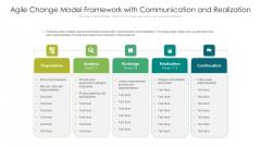 Agile Change Model Framework With Communication And Realization Mockup PDF