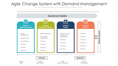 Agile Change System With Demand Management Ppt Ideas Examples PDF