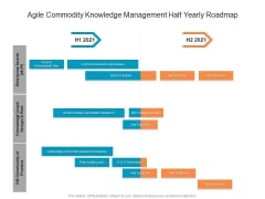 Agile Commodity Knowledge Management Half Yearly Roadmap Diagrams
