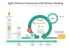 Agile Delivery Framework With Release Backlog Ppt PowerPoint Presentation Slides Model PDF