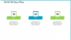 Agile Delivery Methodology For IT Project 30 60 90 Days Plan Ppt Icon Examples PDF