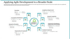 Agile Delivery Methodology For IT Project Applying Agile Development To A Broader Scale Download PDF